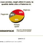 sondaggipoliticoelettorali-11-11-08_pagina_2