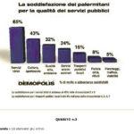 sondaggipoliticoelettorali-11-11-08_pagina_3