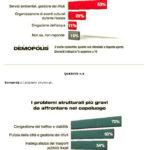 sondaggipoliticoelettorali-11-11-08_pagina_4
